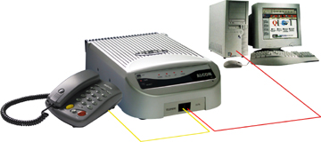 Remote Station in your remote office with Alcon CT88